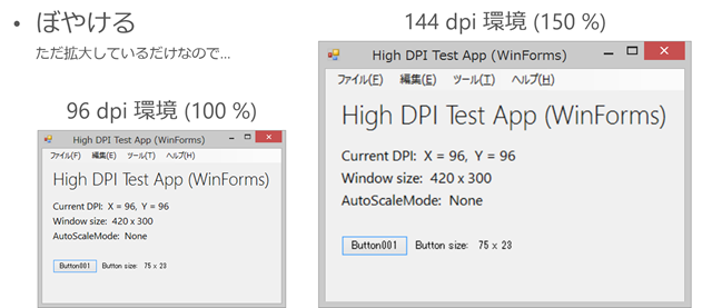 dpi-virtualization